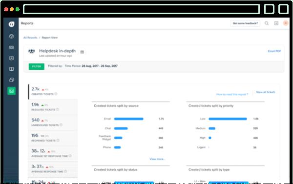 Software Help Desk Report e analisi